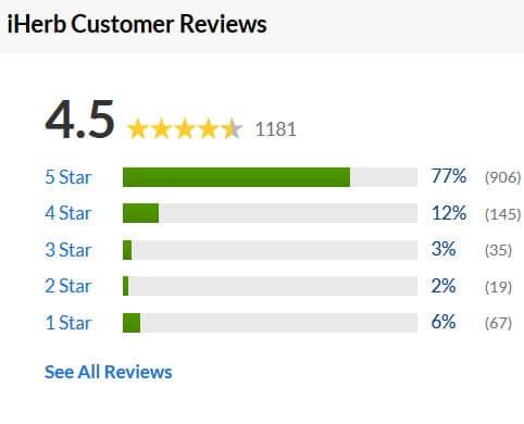 iherb reviews